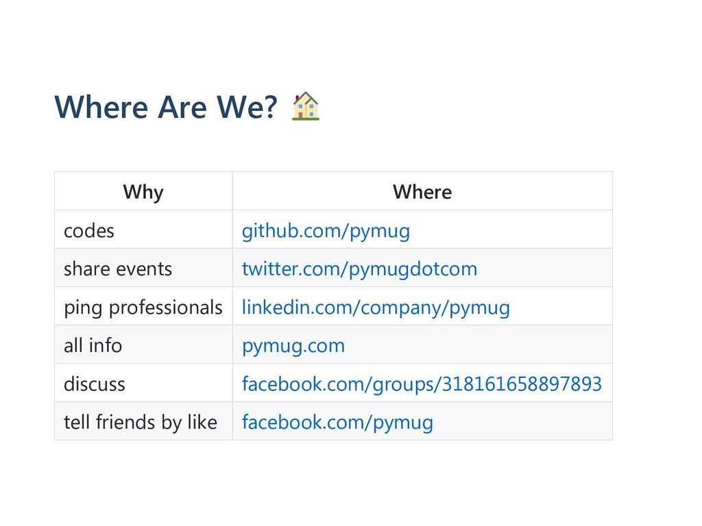 Where Are We? Why Where codes github.com/pymug ...