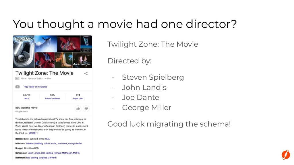 Twilight Zone: The Movie Directed by: - Steven ...