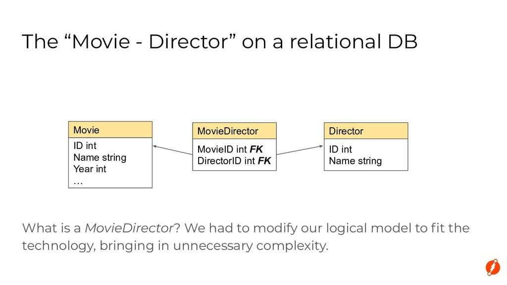 What is a MovieDirector? We had to modify our l...