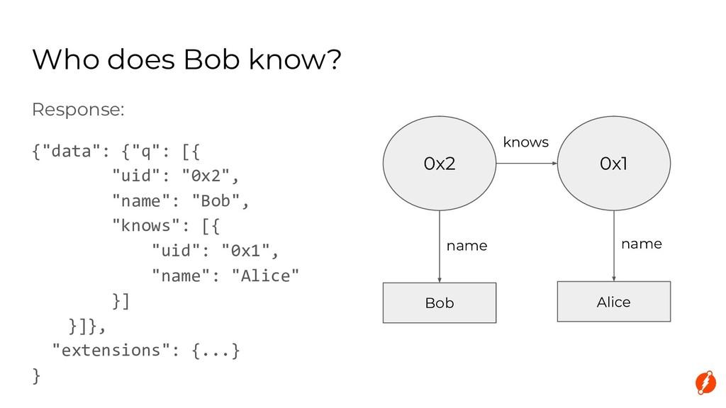 "Response: {""data"": {""q"": [{ ""uid"": ""0x2"", ""name..."