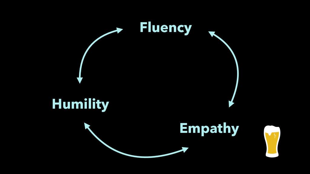 Humility Fluency Empathy