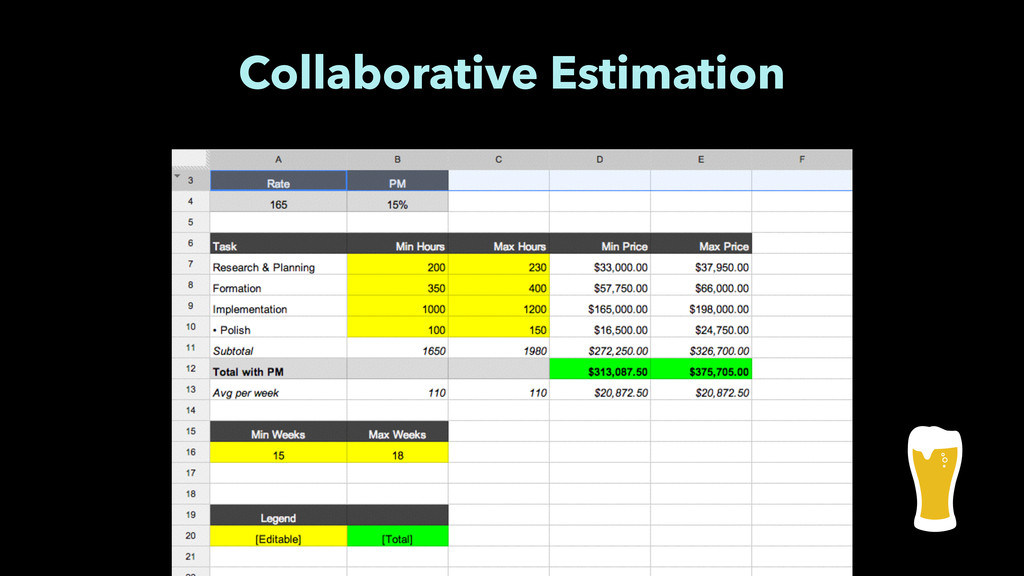 Collaborative Estimation