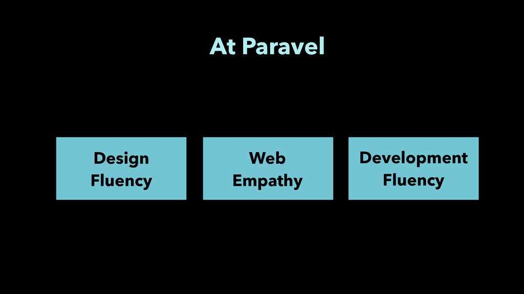 Web Empathy Development Fluency At Paravel Desi...