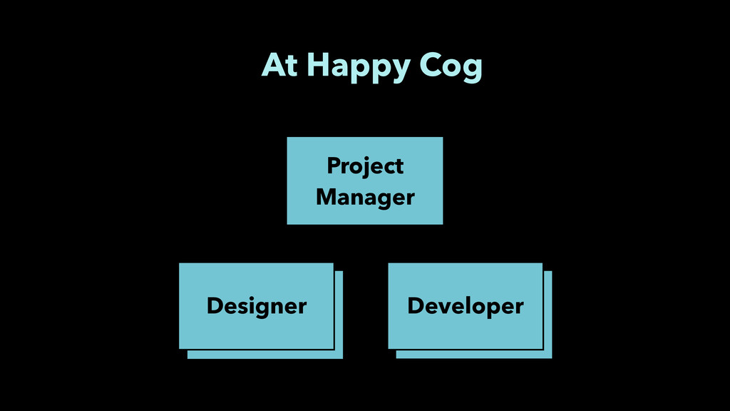 Designer Developer Project Manager At Happy Cog...