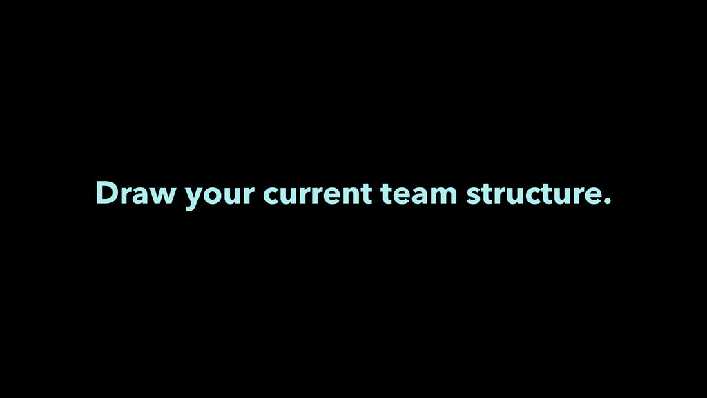 Draw your current team structure.