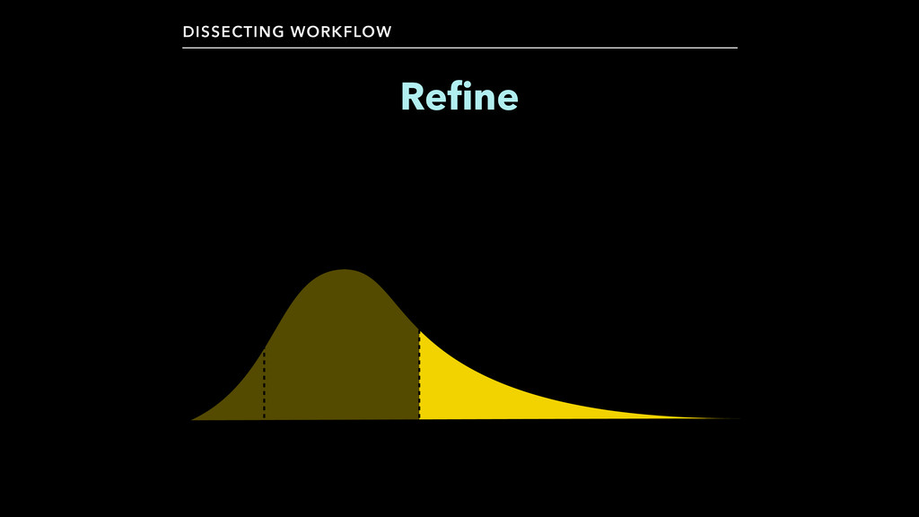 Refine DISSECTING WORKFLOW