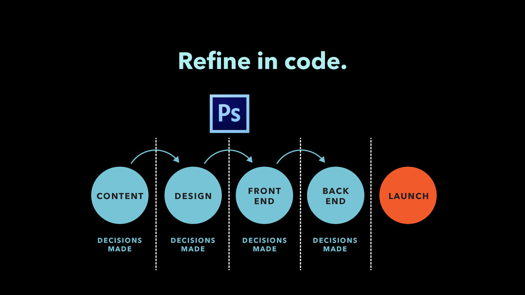 LAUNCH DESIGN FRONT END BACK END CONTENT DECISI...