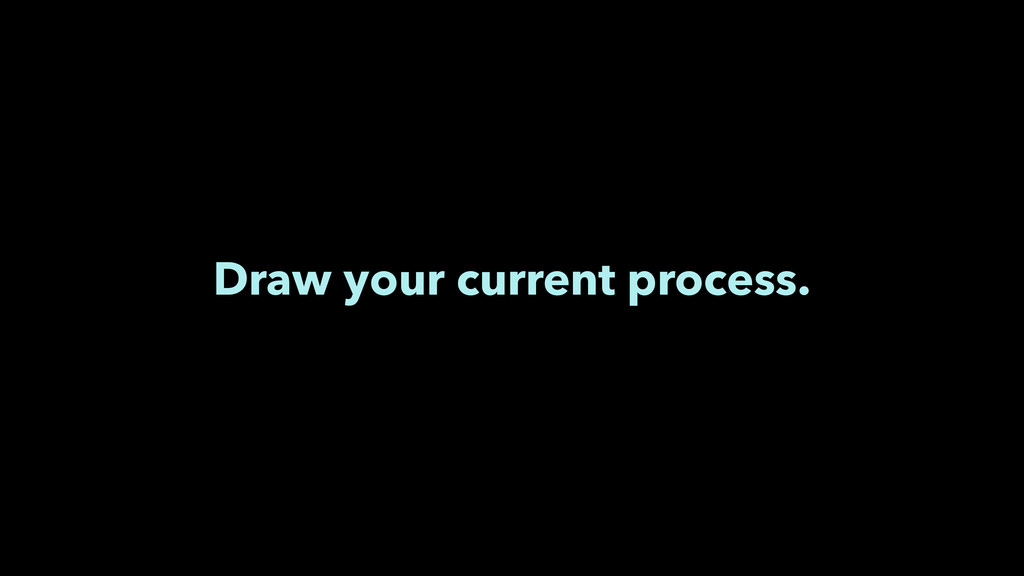 Draw your current process.