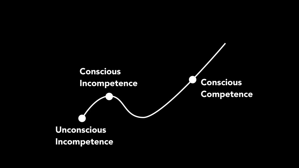 Conscious