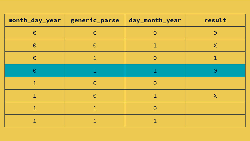 month_day_year generic_parse day_month_year res...