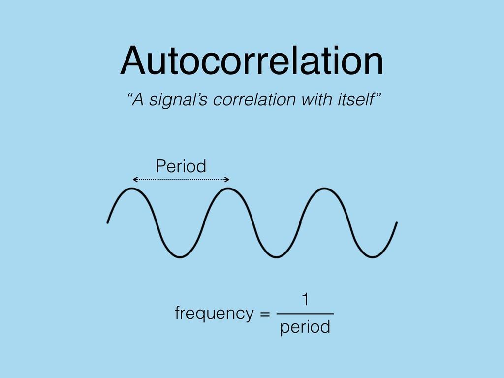 "Autocorrelation ""A signal's correlation with it..."