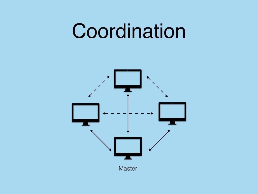 Coordination Master