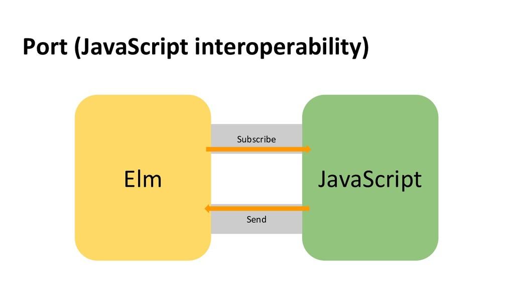 Port (JavaScript interoperability) Elm JavaScri...