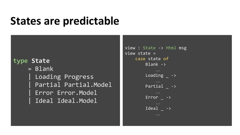 States are predictable type State = Blank | Loa...