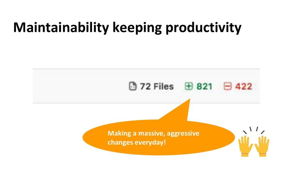 Maintainability keeping productivity Making a m...