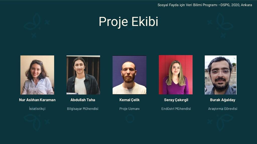 Proje Ekibi Nur Aslıhan Karaman İstatistikçi Ab...