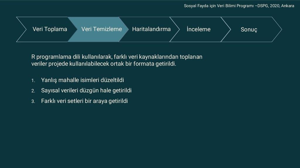 Sosyal Fayda için Veri Bilimi Programı –DSPG, 2...