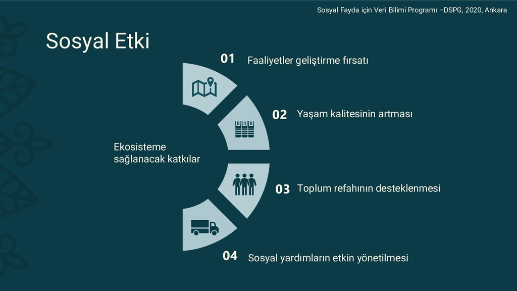 Sosyal Etki Faaliyetler geliştirme fırsatı 01 Y...