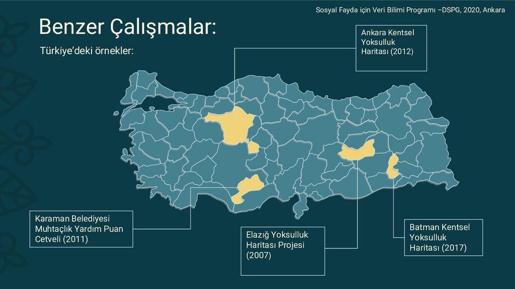 Ankara Kentsel Yoksulluk Haritası (2012) Batman...