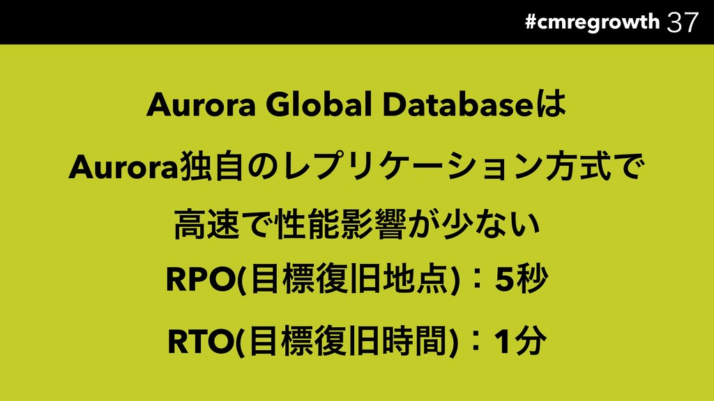 Aurora Global Database AuroraಠࣗͷϨϓϦέʔγϣϯํ...