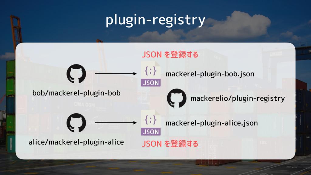 plugin-registry bob/mackerel-plugin-bob alice/m...