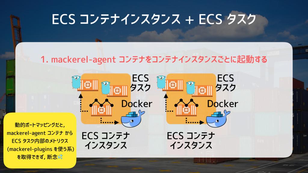 ECS コンテナインスタンス + ECS タスク 1. mackerel-agent コンテナ...