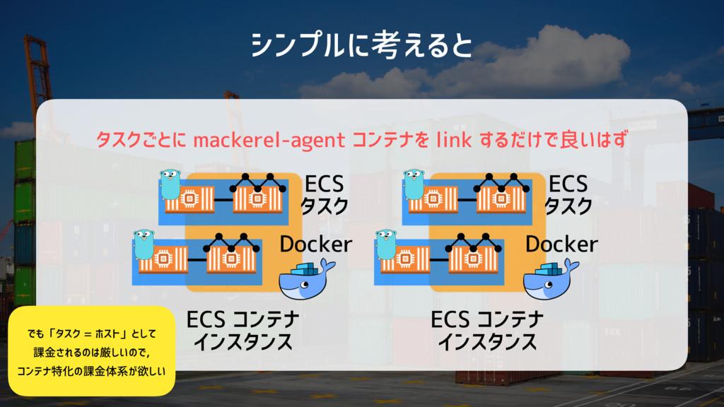 シンプルに考えると タスクごとに mackerel-agent コンテナを link するだけ...