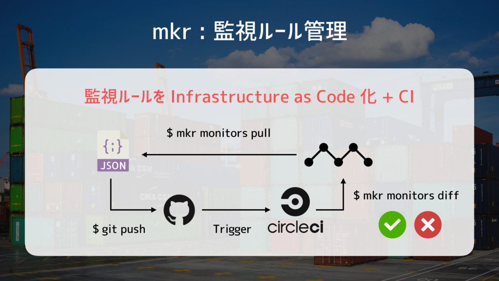 mkr : 監視ルール管理 監視ルールを Infrastructure as Code 化 +...