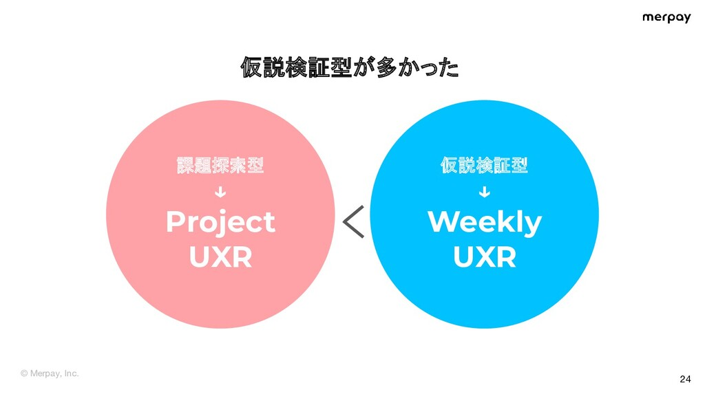 © Merpay, Inc. 仮説検証型が多かった