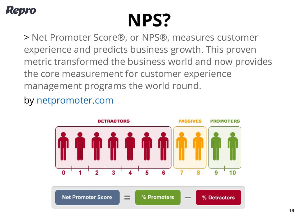 NPS? NPS? > Net Promoter Score®, or NPS®, measu...