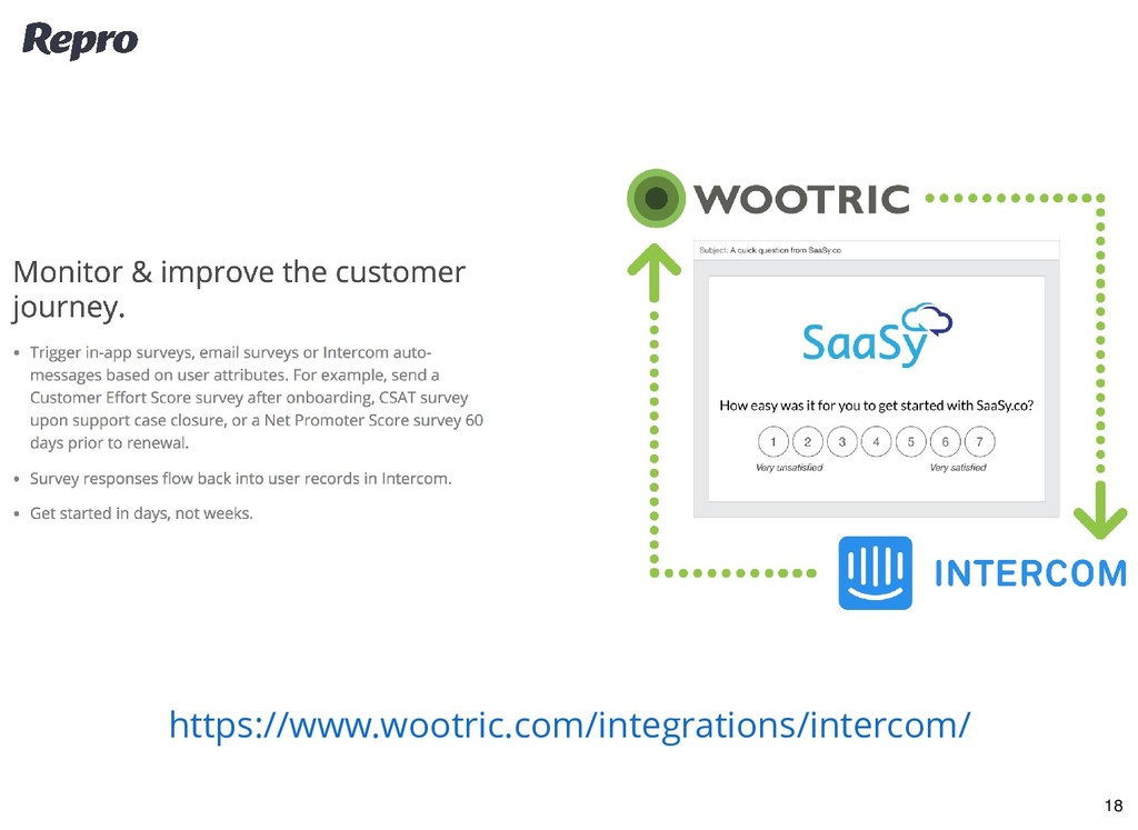 https://www.wootric.com/integrations/intercom/ ...