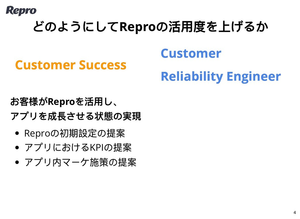 Customer Success Customer Success お客様がRepro を活用...