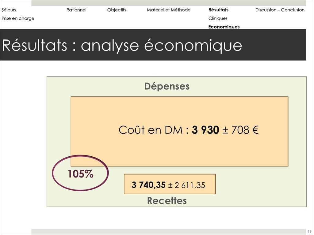 Résultats : analyse économique 19 ! Dépenses ! ...