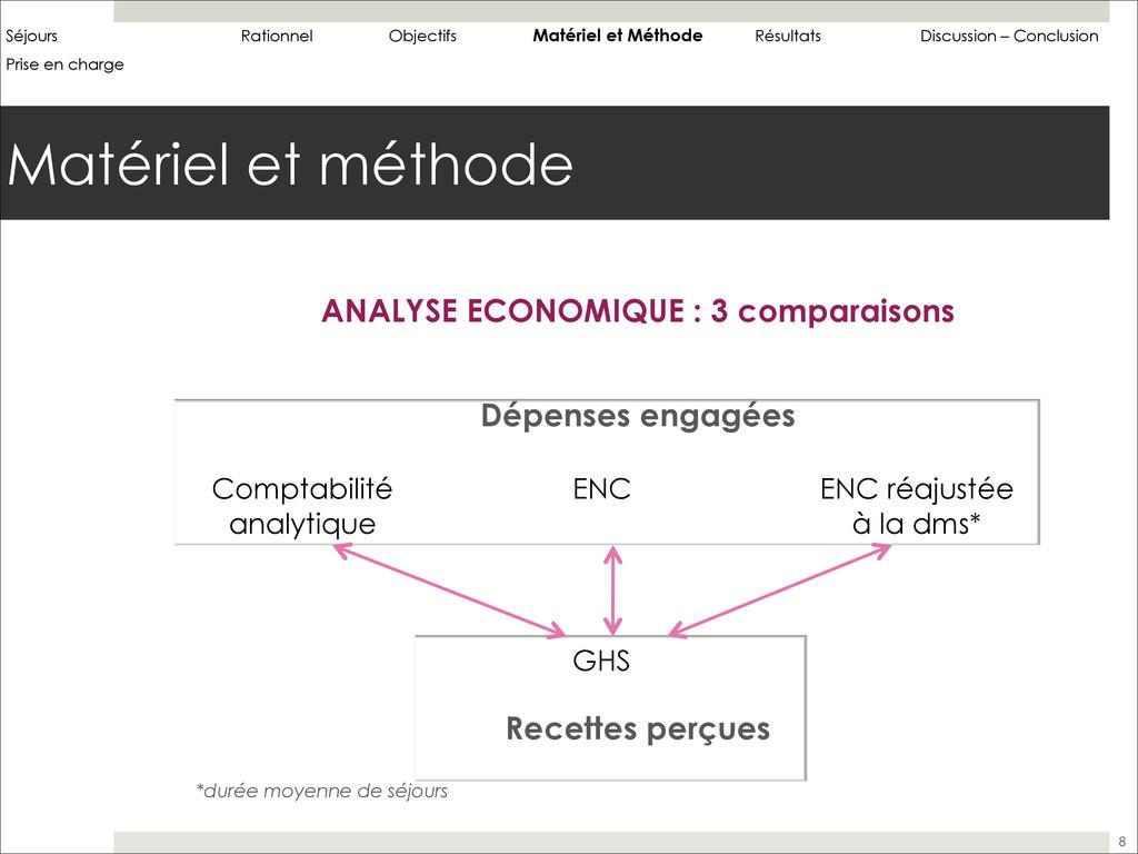 Matériel et méthode 8 ANALYSE ECONOMIQUE : 3 co...