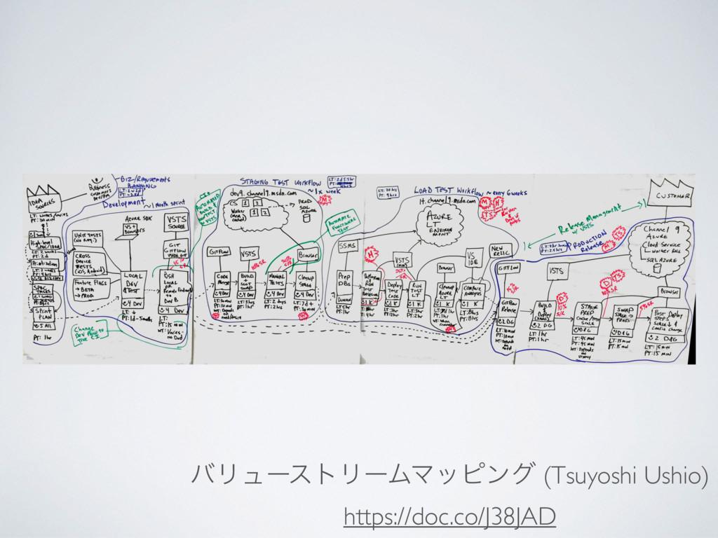 όϦϡʔετϦʔϜϚοϐϯά (Tsuyoshi Ushio) https://doc.co/...