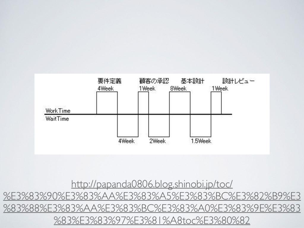 http://papanda0806.blog.shinobi.jp/toc/ %E3%83%...