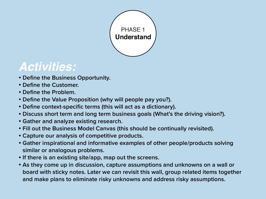 PHASE 1 Understand Activities: • Define the Busi...
