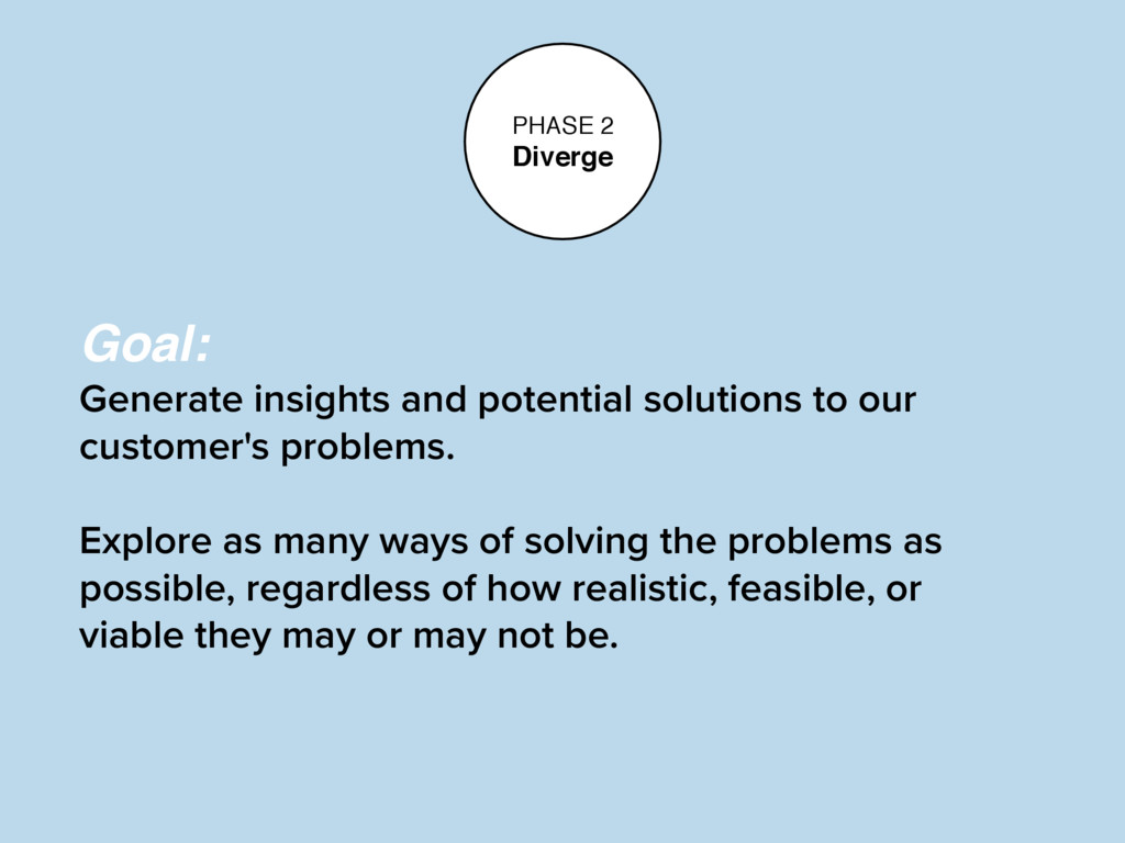 PHASE 2 Diverge Goal: Generate insights and pot...