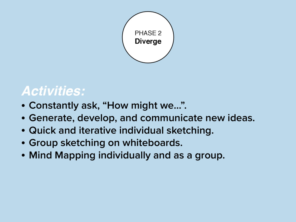 """PHASE 2 Diverge Activities: • Constantly ask, """"..."""