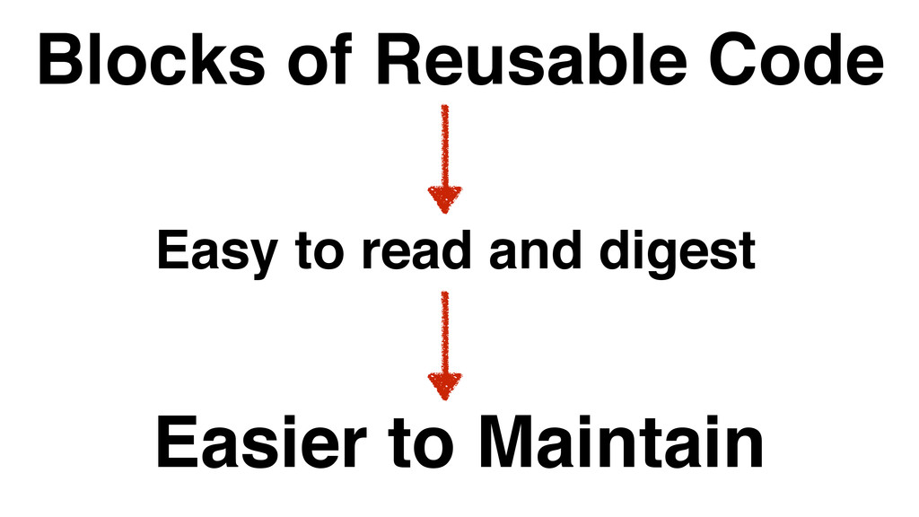 Blocks of Reusable Code Easy to read and digest...