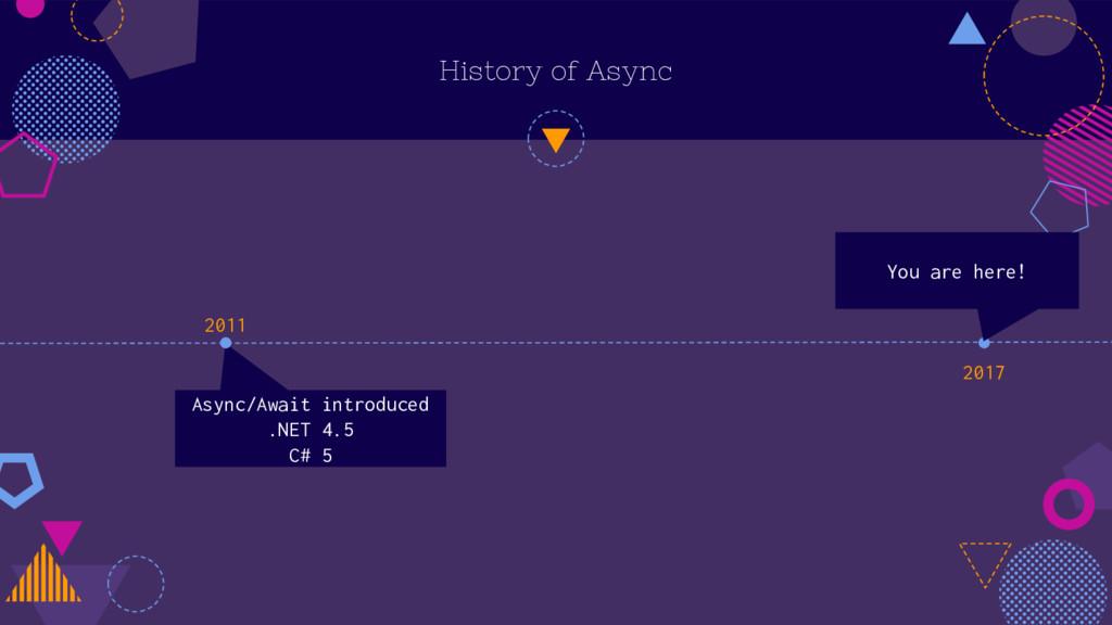 History of Async Async/Await introduced .NET 4....
