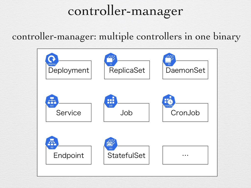 controller-manager controller-manager: multiple...