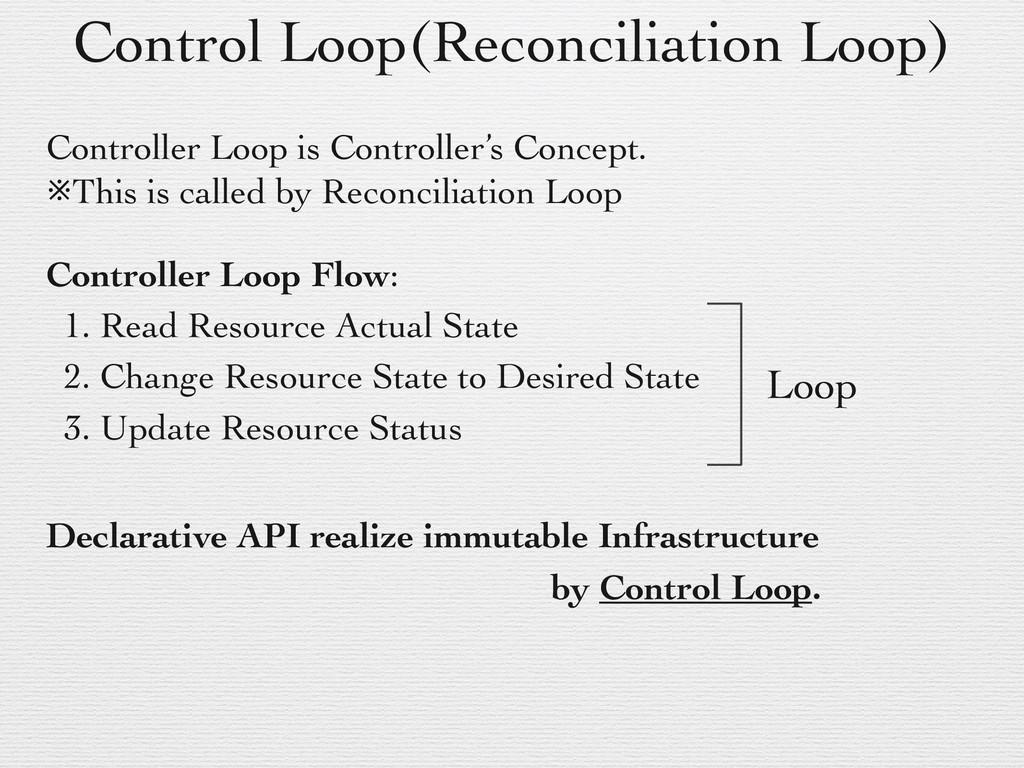 Control Loop(Reconciliation Loop) Controller Lo...