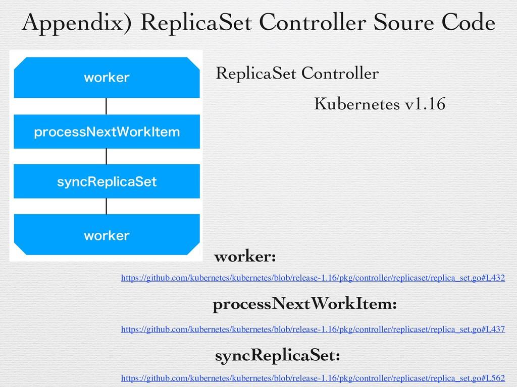 Appendix) ReplicaSet Controller Soure Code work...