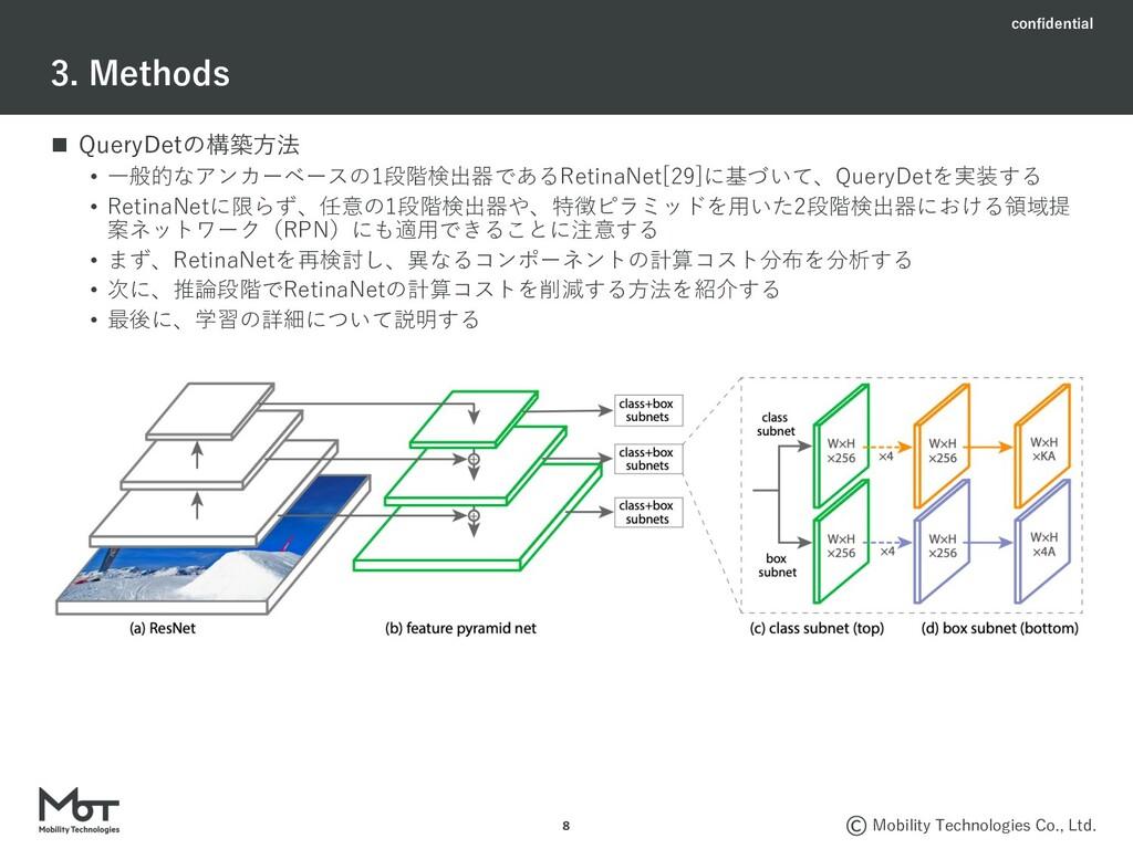confidential Mobility Technologies Co., Ltd. 3....