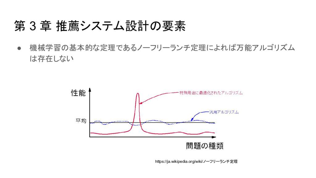 第 3 章 推薦システム設計の要素 ● 機械学習の基本的な定理であるノーフリーランチ定理によれ...