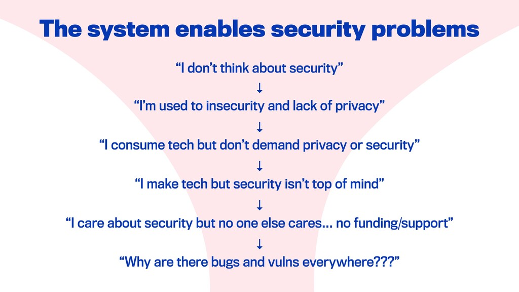 """I don't think about security"" ↓ ""I'm used to i..."