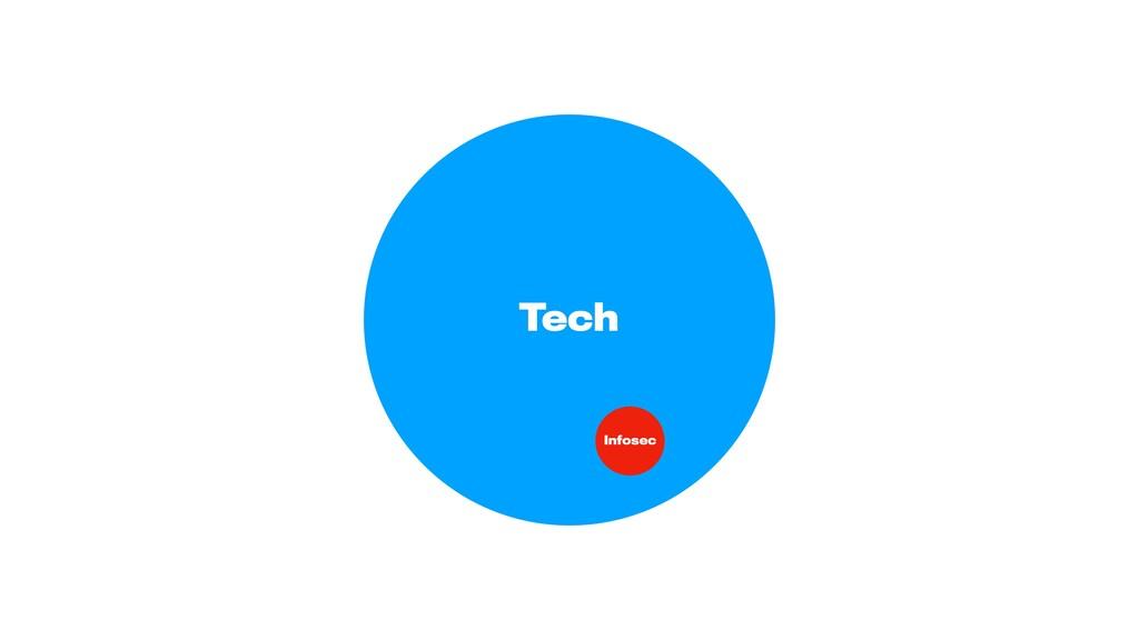 Tech Infosec
