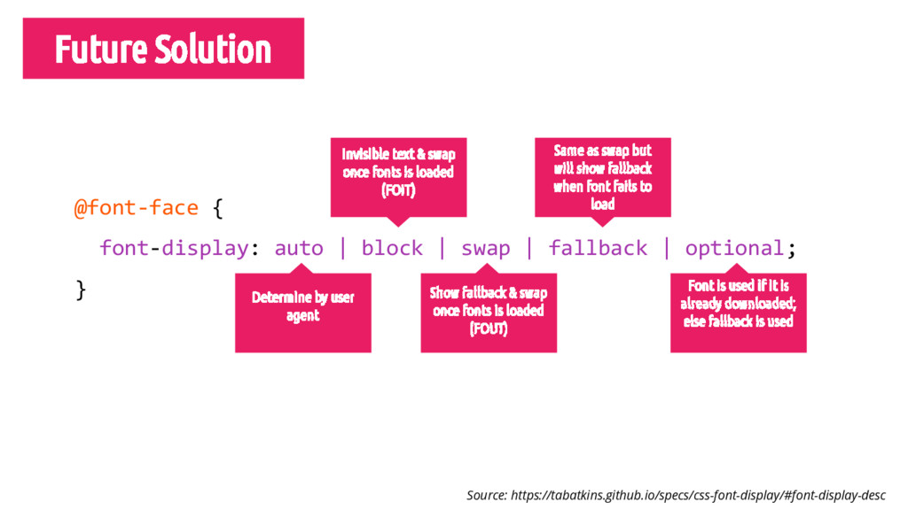 Future Solution @font-face { font-display: auto...