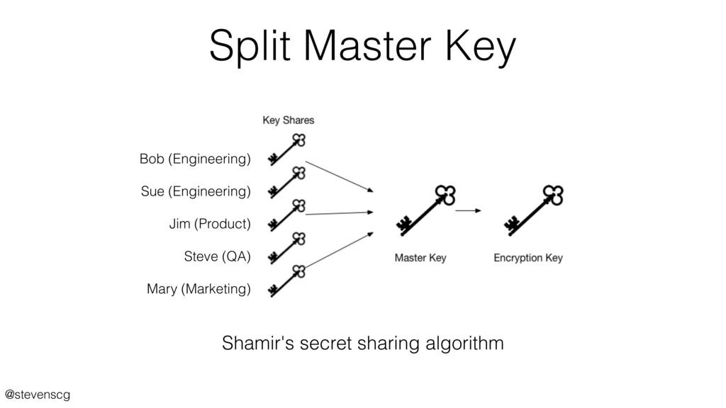 @stevenscg Split Master Key Bob (Engineering) S...